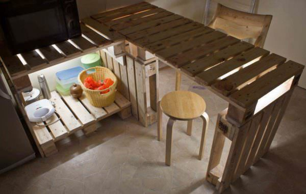 Pallets Kitchen Installation Pallet Desks & Pallet Tables