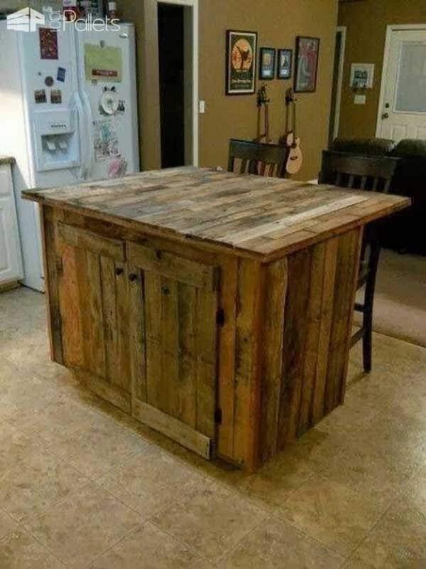 Pallet Kitchen Island Pallet Desks & Pallet Tables