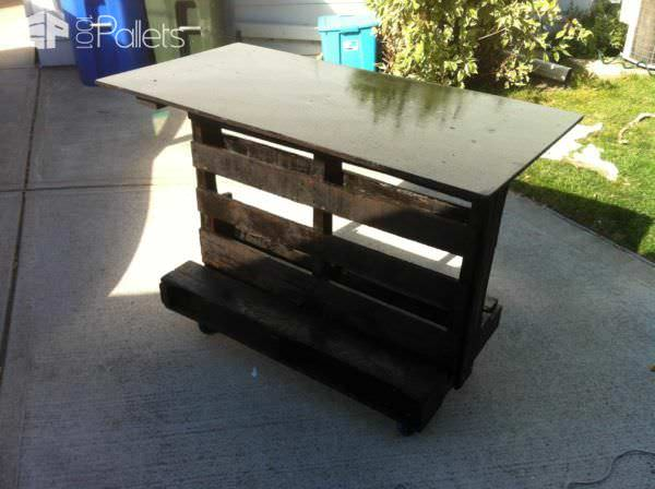 Kitchen Island Cart From Upcycled Pallet Wood Pallet Desks & Pallet Tables