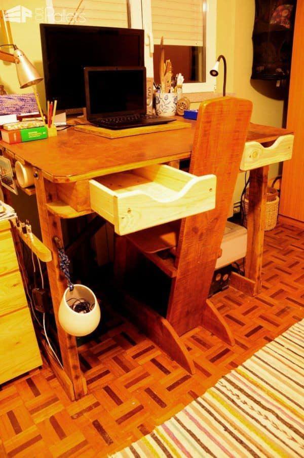 Pallet Drawing Board Pallet Desks & Pallet Tables