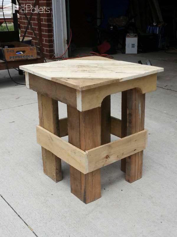 Pallet End Table Pallet Desks & Pallet Tables