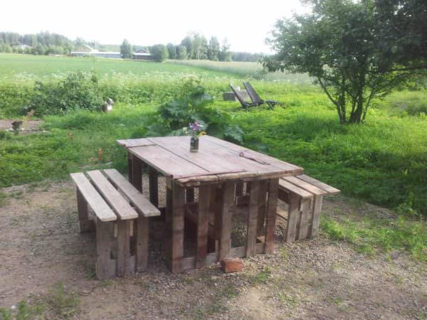 Garden Table & Benches From Repurposed Pallets Lounges & Garden Sets Pallet Desks & Pallet Tables
