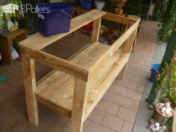 Indoor/Outdoor Pallets Kitchen Sink Pallet Desks & Pallet Tables