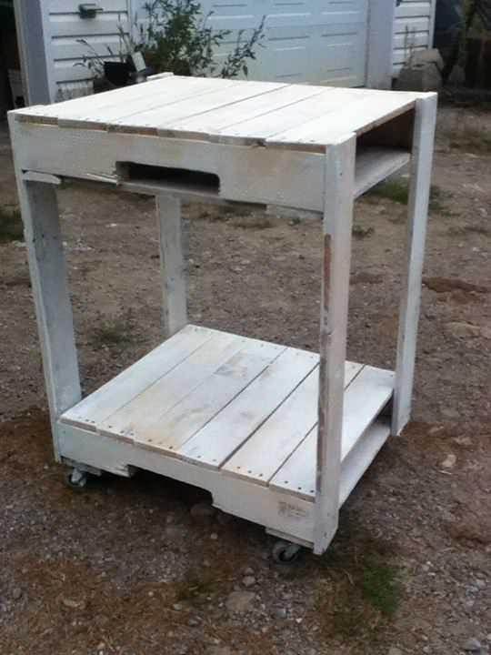 Pallet Microwave Cart Pallet Desks & Pallet Tables