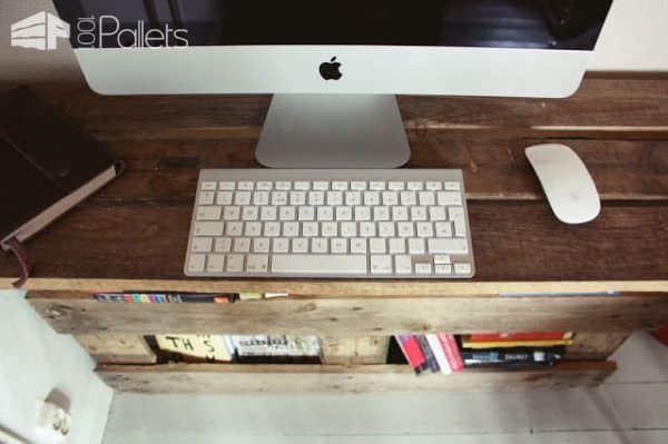 Vintage Pallet Desk Pallet Desks & Pallet Tables