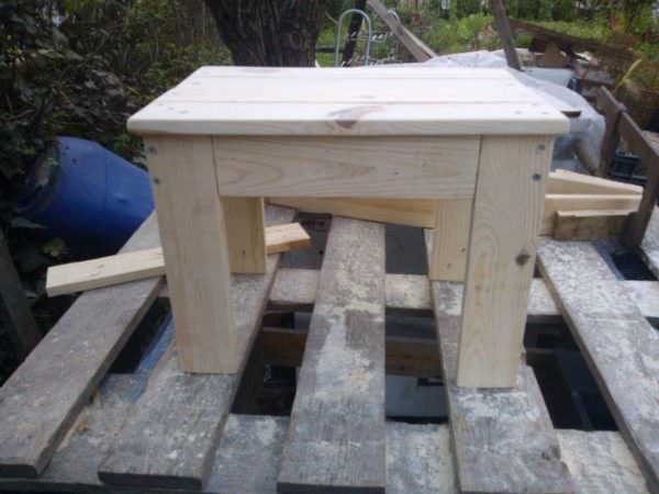 Recycled Pallet Stool Pallet Desks & Pallet Tables
