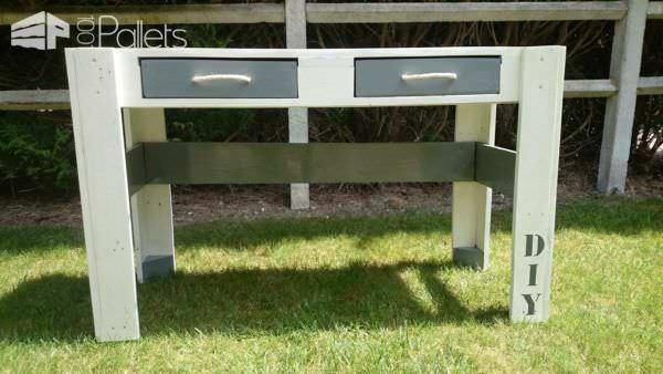 Bureau En Palettes / Pallets Desk Pallet Desks & Pallet Tables