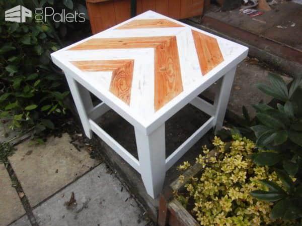 Conservetry / Side Pallet Table Pallet Desks & Pallet Tables