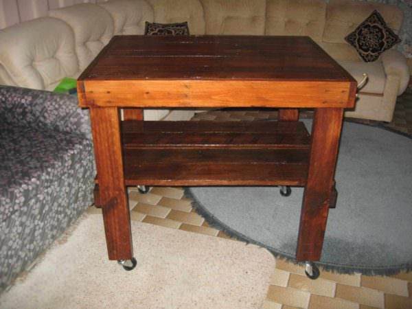 Pallet Butcher's Table Pallet Desks & Pallet Tables