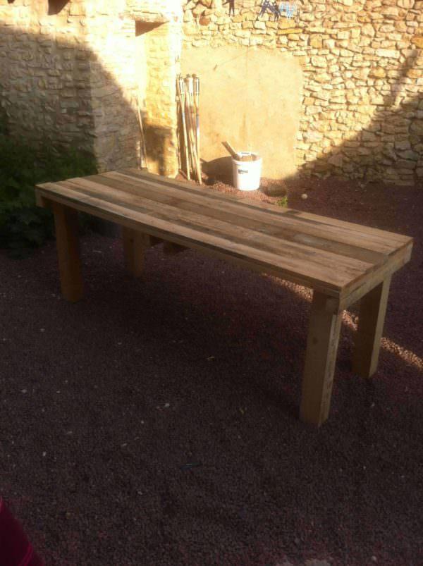 Table à Manger / Pallets Table Pallet Desks & Pallet Tables