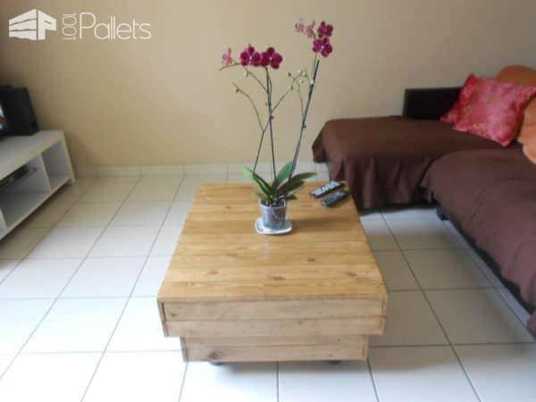 Table De Salon En Palettes / Pallet Coffee Table Pallet Coffee Tables