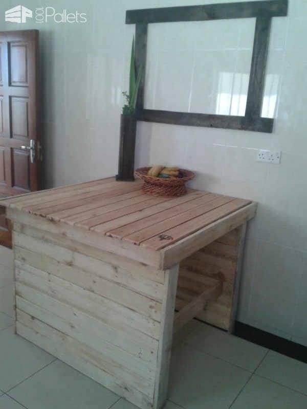 Pallets Kitchen Table Pallet Desks & Pallet Tables