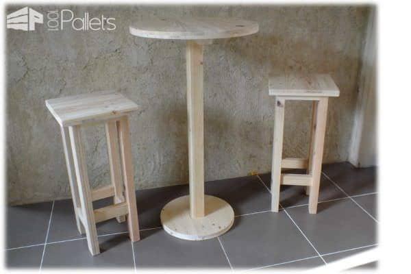Table Haute Et Ses 2 Tabourets Pallet Bars