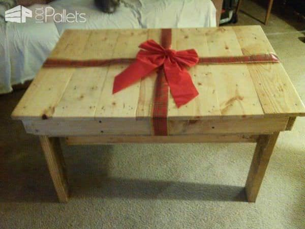 Coffee Table with Closed Storage Shelf Pallet Coffee Tables