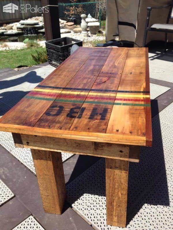 Hudson Bay Coffee Table Pallet Coffee Tables