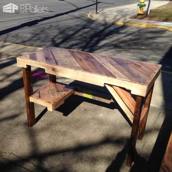 Scrap Pallet Desk Pallet Desks & Pallet Tables