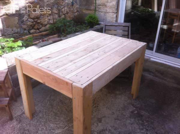 Just a Simple Pallet Table Pallet Desks & Pallet Tables