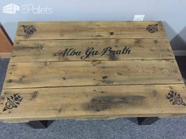 Celtic Pallet Coffee Table Pallet Coffee Tables