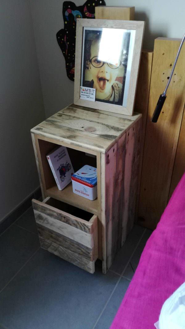 Table De Nuit / Pallet Bedside Table Pallet Beds, Pallet Headboards & Frames Pallet Desks & Pallet Tables