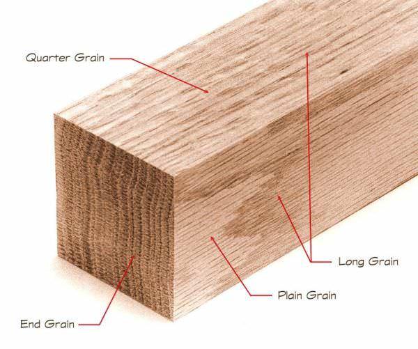 Protecting & Restoring Outdoor Wood Furniture & Crafts DIY Pallet Tutorials