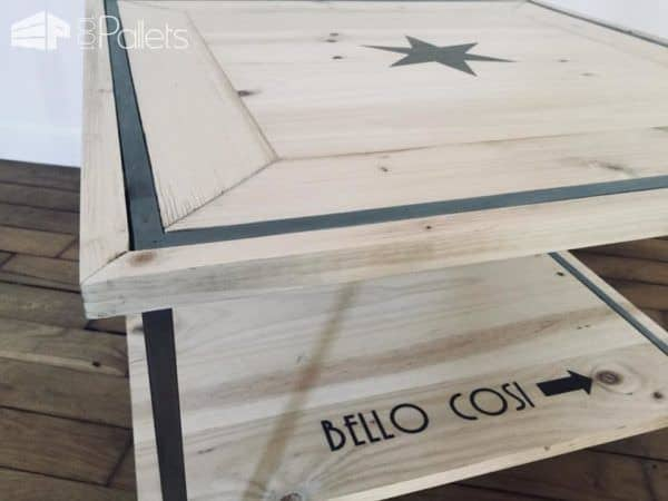 Metal-framed Pallet Inlay Coffee Table Pallet Coffee Tables