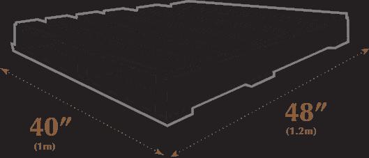 Standard Pallet Sizes & Dimensions