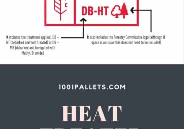 1001pallets.com-what-are-heat-treated-pallets-amp-why-do-i-want-them-16